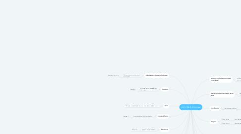 Mind Map: Unit 2 Math Mindmap