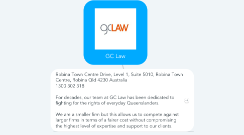 Mind Map: GC Law