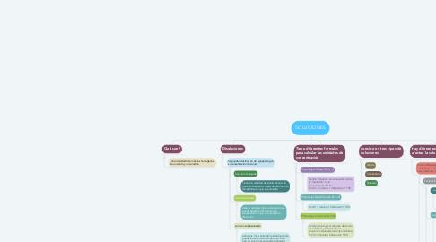 Mind Map: SOLUCIONES
