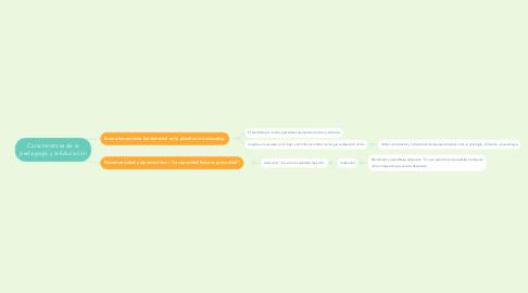 Mind Map: Características de la pedagogía y la Educación