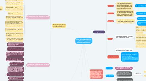 Mind Map: Investigación del Incidente, accidente de trabajo y enfermedades laborales