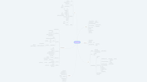 Mind Map: Jan Neruda