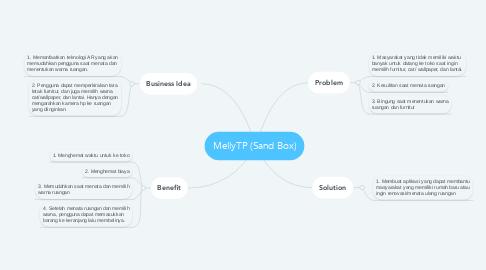 Mind Map: MellyTP (Sand Box)