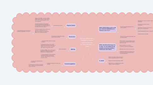 Mind Map: Biología Molecular y Genética: Ciencia que estudia las macromoléculas y el DNA