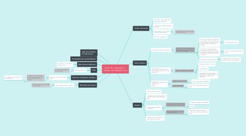 Mind Map: Caso 1B - Hipótese 3 - Defesa dos Engenheiros