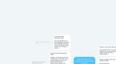 Mind Map: Teknoloji yararlı bir hizmetkar ama tehlikeli bir efendidir