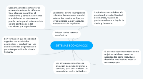 Mind Map: SISTEMAS ECONOMICOS