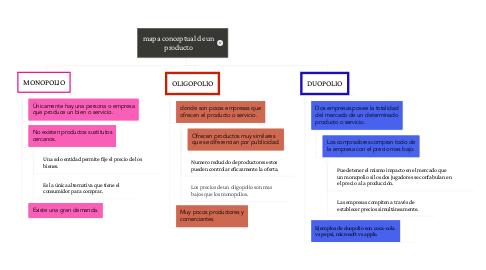 Mind Map: mapa conceptual de un producto