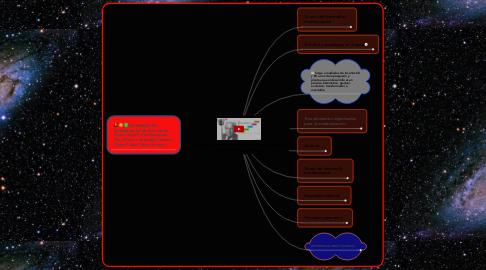 Mind Map: La idea de desarrollo y la teoría de la modernización, implicaciones y efectos.
