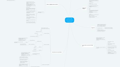 Mind Map: Capítulo UNO  Temas históricos y profesionales