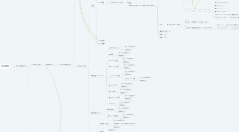 Mind Map: OKR 4半期
