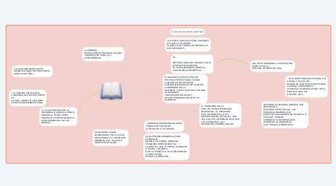 Mind Map: La novena revelación James Redfield