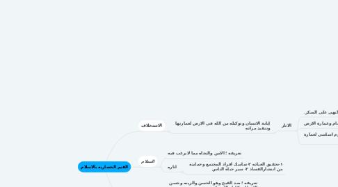 Mind Map: القيم الحضاريه بالاسلام