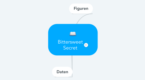 Mind Map: Bittersweet Secret