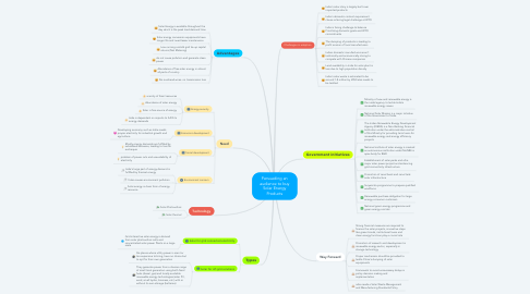 Mind Map: Persuading an audience to buy Solar Energy Products
