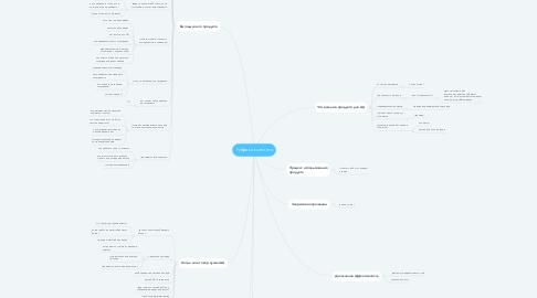 Mind Map: Рубрики сторис