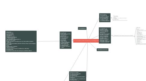 Mind Map: Funcionalismo,interaccionismo y sociología analítica