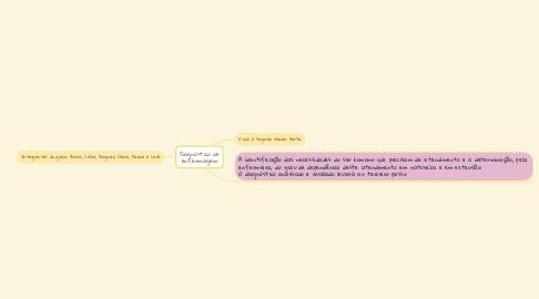 Mind Map: Diagnóstico de enfermagem