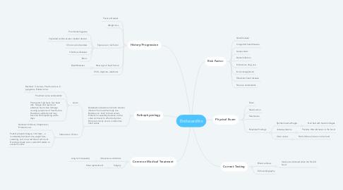 Mind Map: Endocarditis