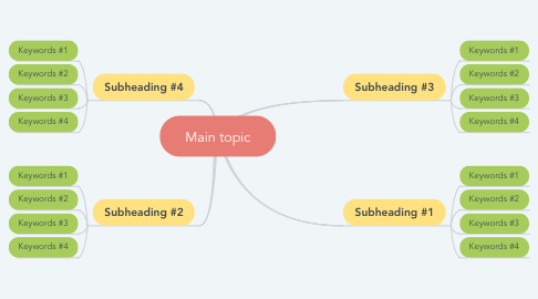 Mind Map: Main topic