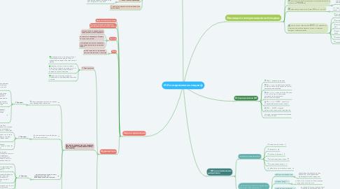 Mind Map: ИИ в современных медиа