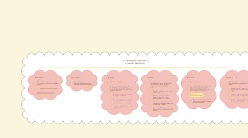 Mind Map: Las principales corrientes o teorías filosóficas