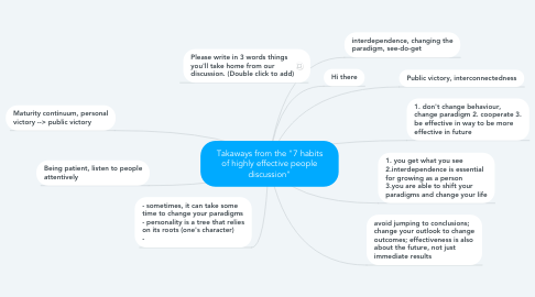 """Mind Map: Takaways from the """"7 habits of highly effective people discussion"""""""