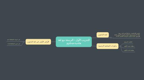 Mind Map: التدريب الأول - البرمجة مع لغة python turtle