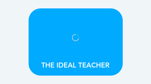 Mind Map: THE IDEAL TEACHER