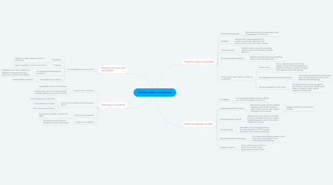 Mind Map: Working with a coursebook