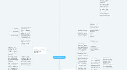 Mind Map: Mapa Mental de la leyes