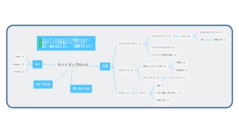Mind Map: サイトマップ[Mind]