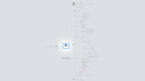 Mind Map: BUNKERcloud