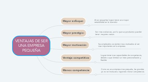 Mind Map: VENTAJAS DE SER UNA EMPRESA PEQUEÑA