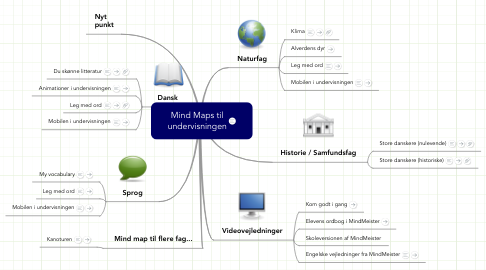 Mind Map: Mind Maps til undervisningen