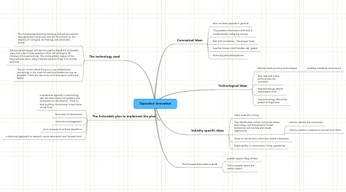 Mind Map: Operation Innovation
