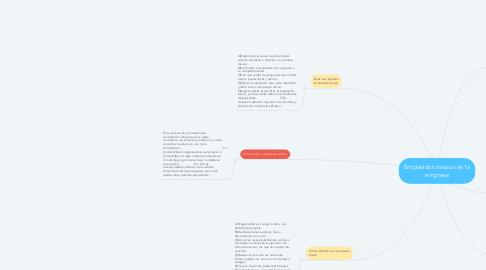 Mind Map: Empleados tóxicos en la empresa
