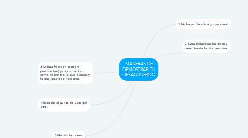 Mind Map: MANERAS DE DEMOSTRAR TU DESACOUERDO