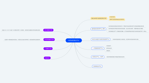 Mind Map: 内容创意整合平台