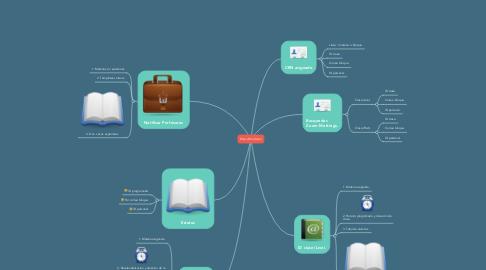 Mind Map: Mesa Monitoreo