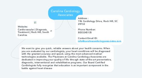 Mind Map: Carolina Cardiology Associates