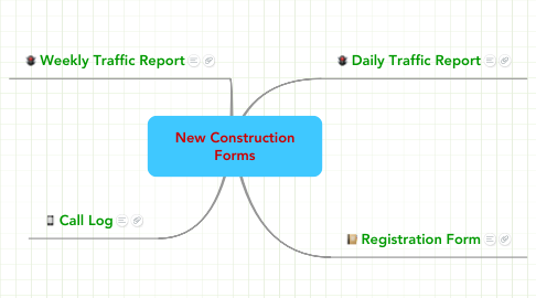 Mind Map: New Construction Forms