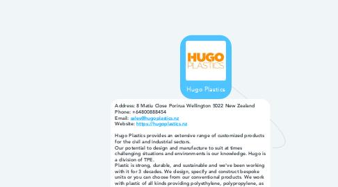 Mind Map: Hugo Plastics