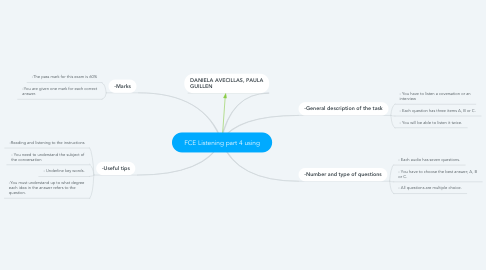 Mind Map: FCE Listening part 4 using