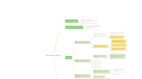 Mind Map: Be Fearless Summary