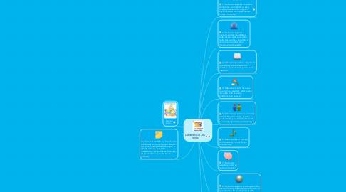 Mind Map: Deberes De LosNiños