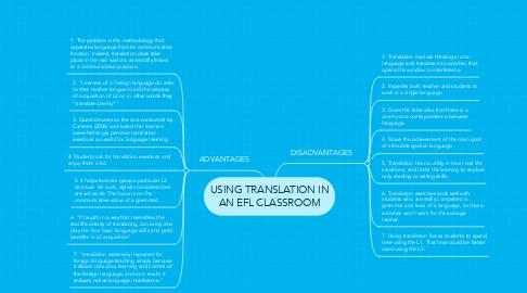 Mind Map: USING TRANSLATION IN AN EFL CLASSROOM