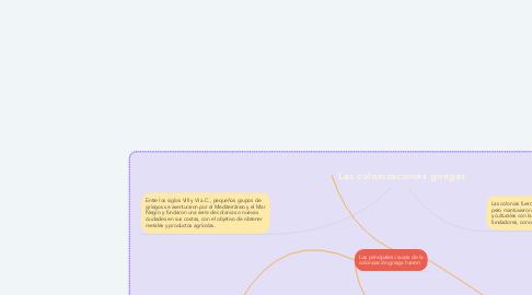 Mind Map: Las colonizaciones griegas