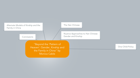 "Mind Map: ""Beyond the 'Pattern of Heaven': Gender, Kinship and the Family in China"" by Monica Cable"