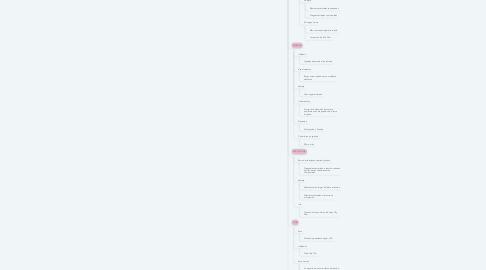 Mind Map: Análisis de Armaduras